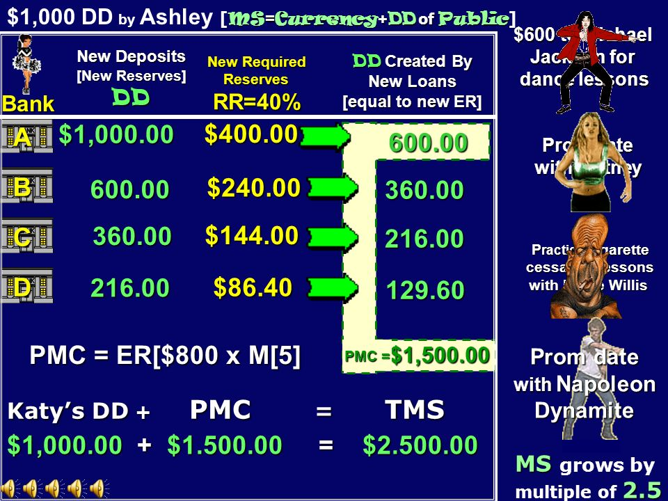 $1,000 DD by Ashley [MS=Currency+DD of Public]